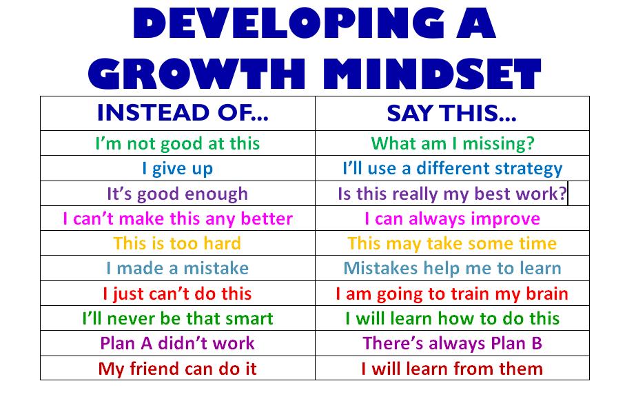 10 growth mindset statements pdf