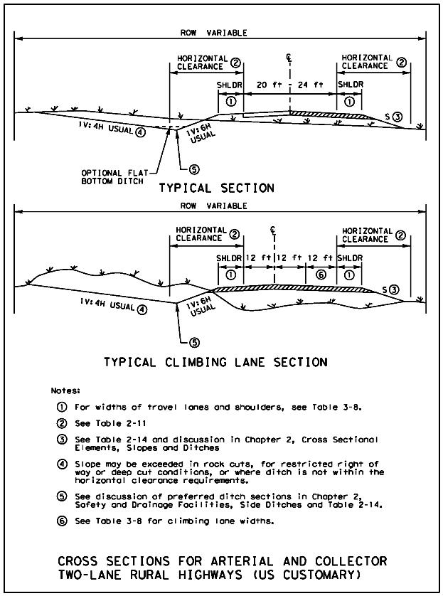 Aashto maintenance manual for roadways and bridges pdf