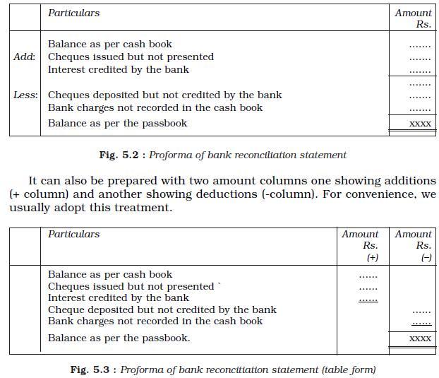 Bank pass book format pdf