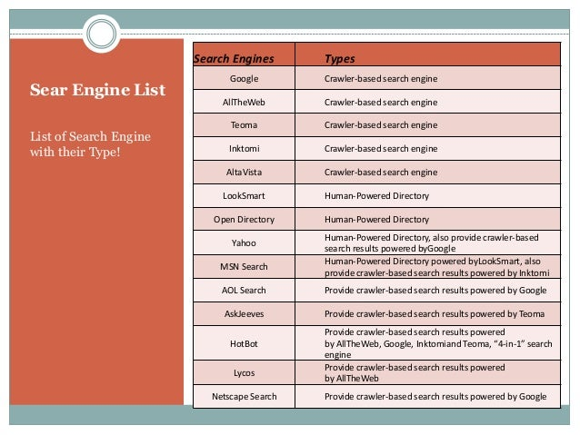 List of search engines pdf