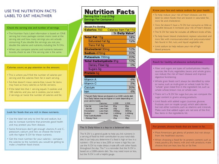 Village inn nutrition facts pdf