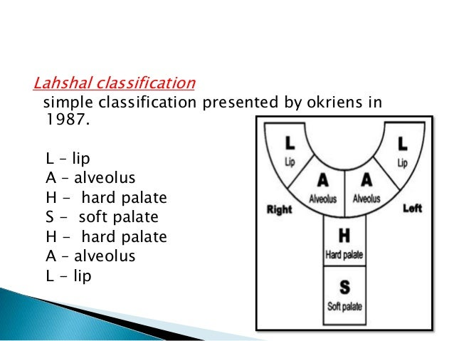 Classification of cleft lip and palate pdf
