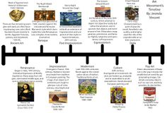 The art of movement pdf