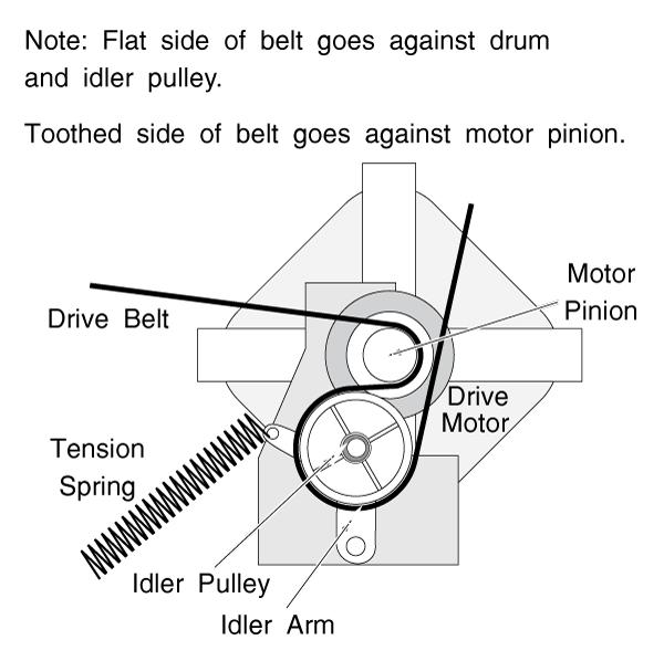 Maytag performa dryer repair manual