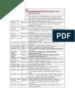 Pdf piping design handbook
