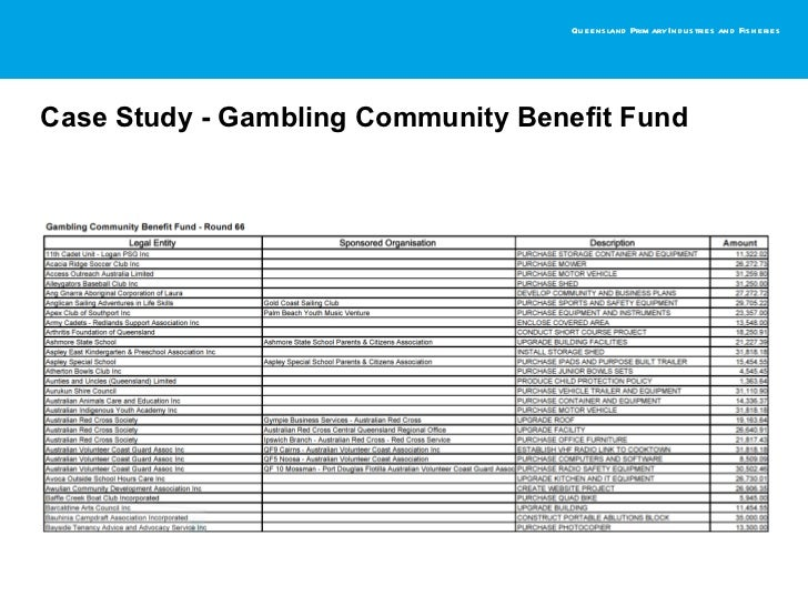 Gambling community benefit fund round 85 application form