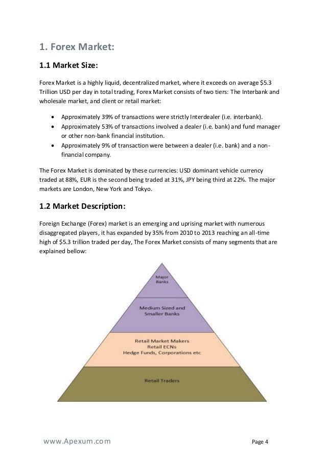 Forex brokerage business plan pdf