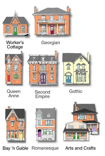 Architectural styles a visual guide pdf