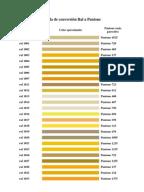 Pantone ral conversion chart pdf