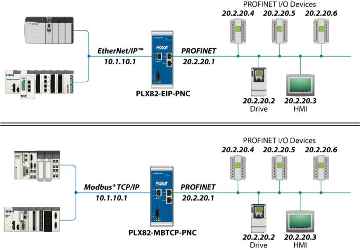 danfoss ethernet ip instruction manual