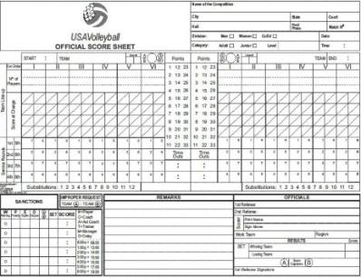 volleyball rally score sheet instructions