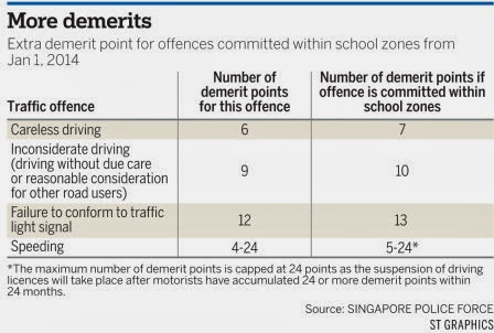 demerit points and driving instruction