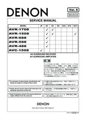 denon avr-688 manual pdf