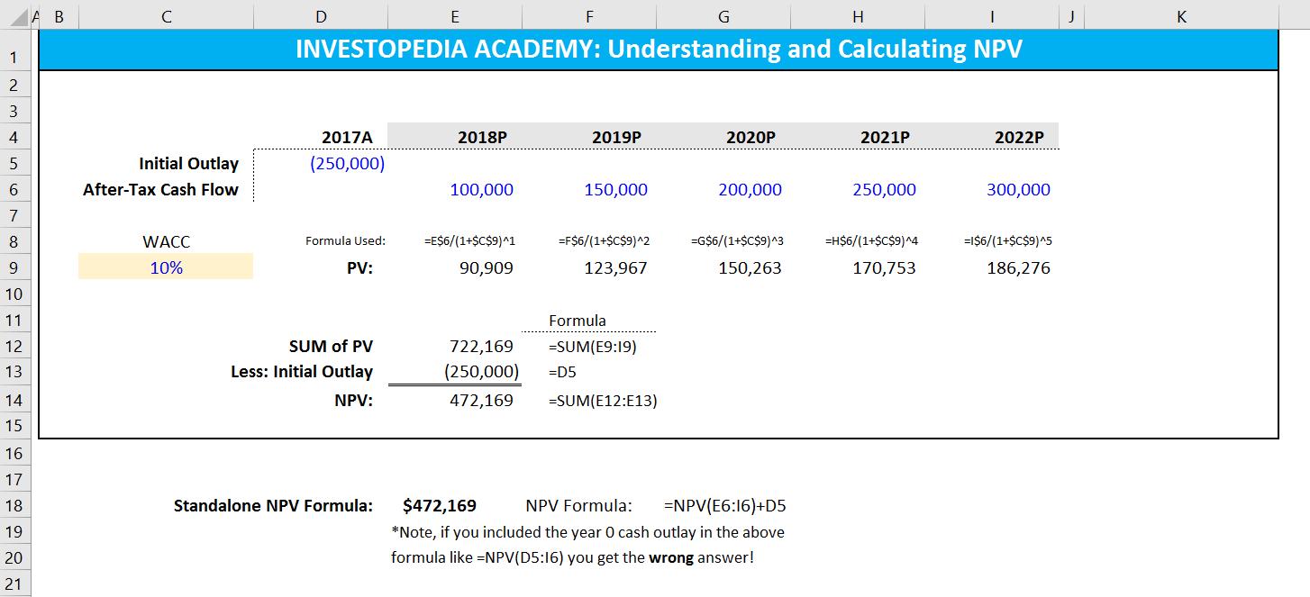 Net present value formula pdf