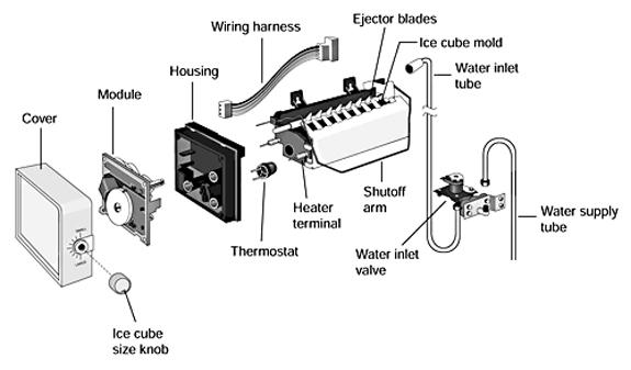 haier refrigerator ice maker manual