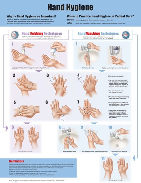 hand washing instructions poster