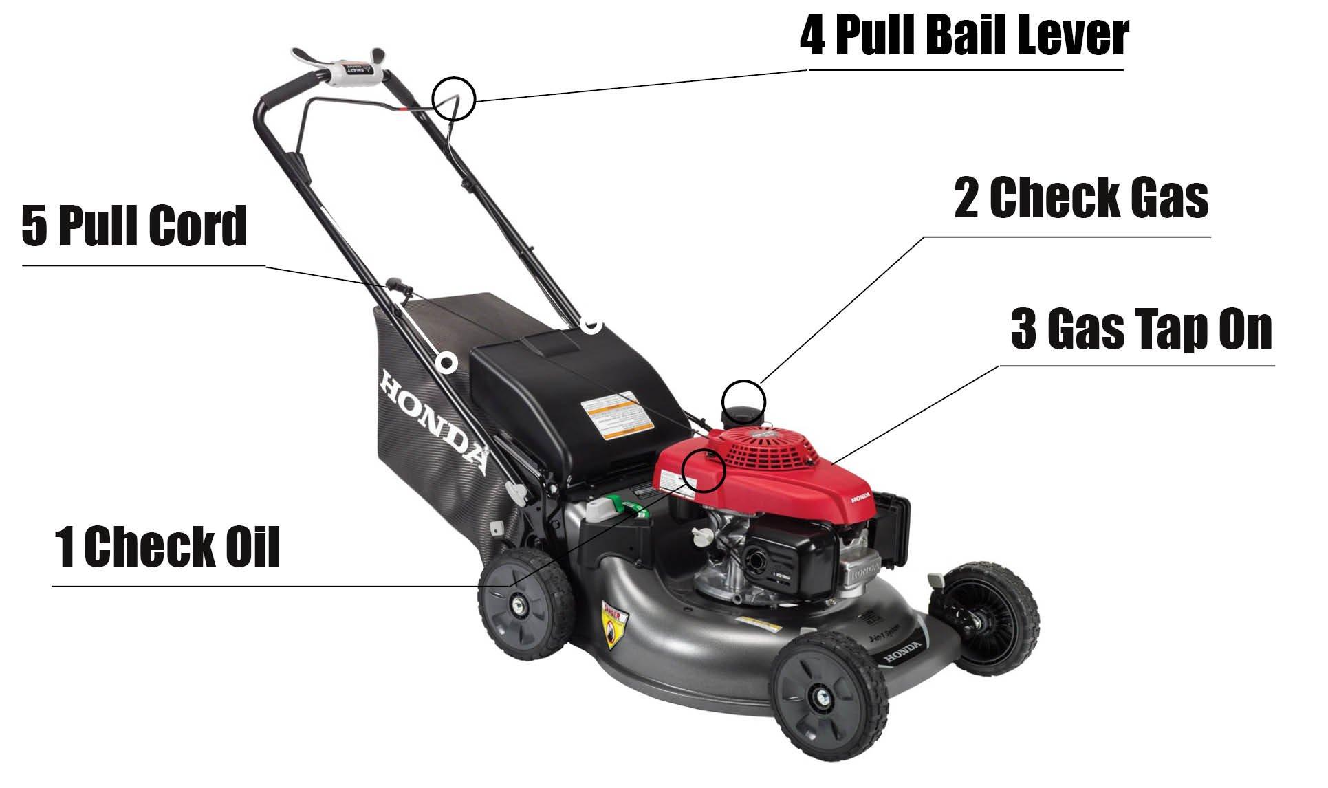 Honda easy start mower manual