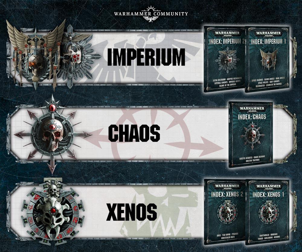 Index imperium 1 pdf free download