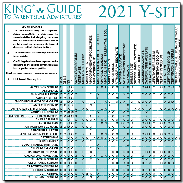 King guide iv compatibility chart