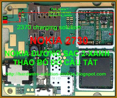 Manual nokia 1616-2 charging solution