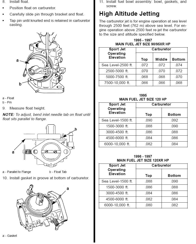 mercury sport jet 120 manual download