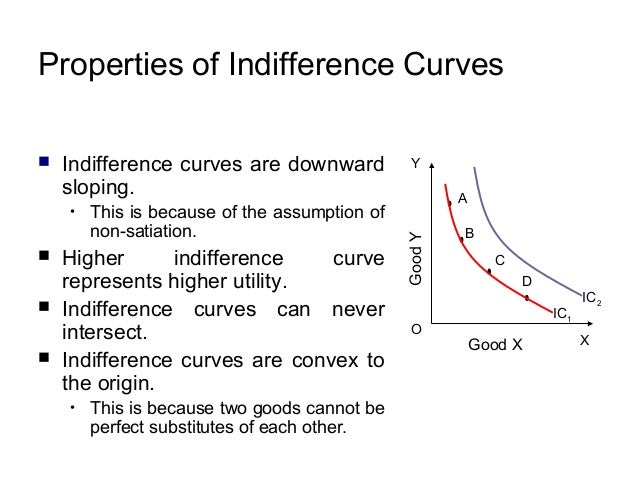 Properties of indifference curve pdf
