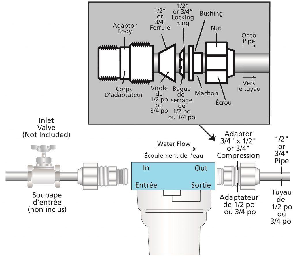 rainfresh water filter installation instructions