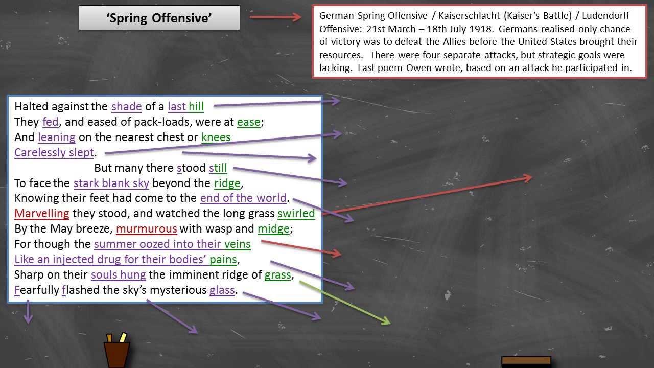 Spring offensive wilfred owen pdf