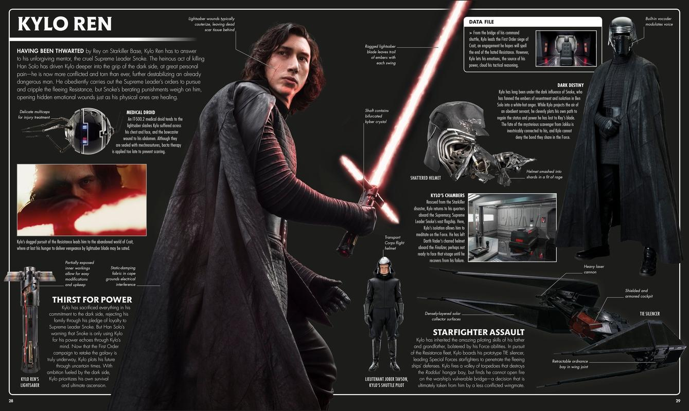 Star wars the last jedi the visual dictionary pdf download