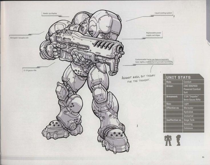 starcraft 2 field manual pdf