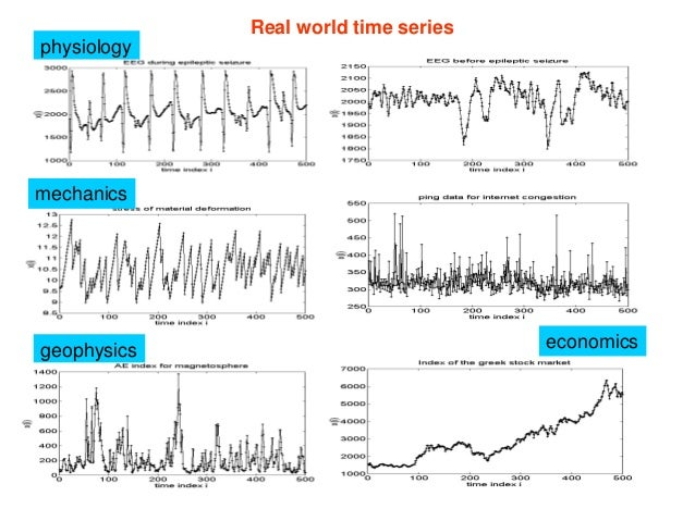 Time series analysis and its applications solutions pdf